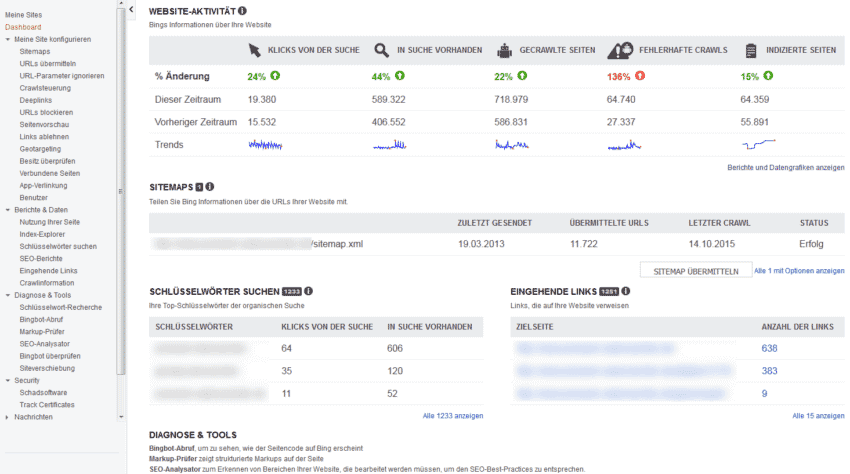 Bing Webmaster Tools: Detaillierte Einblicke in deine Website