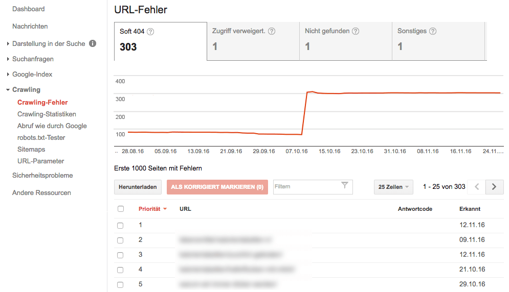 Crawler-Fehler in der Google Search Console