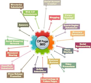 offpage-seo