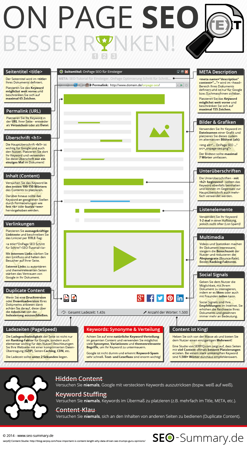 Suchmaschinenoptimierung - OnPage SEO Infografik