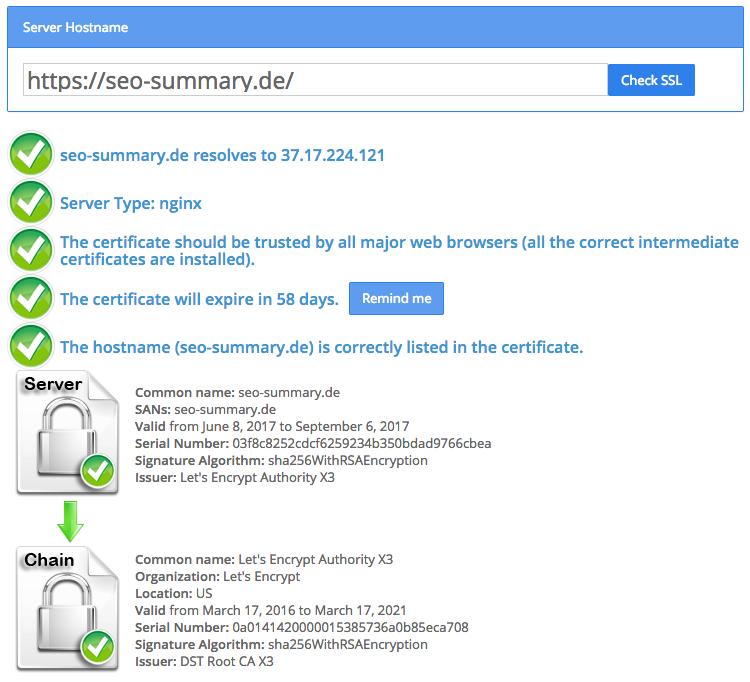 Zertifizierung des SSL Zertifikats mit dem SSL Checker