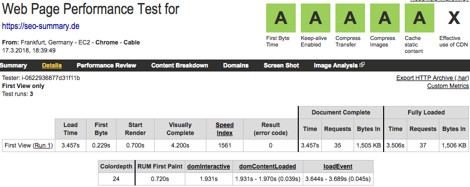 WebPagetest - Website Speed Test and Performance Optimierung