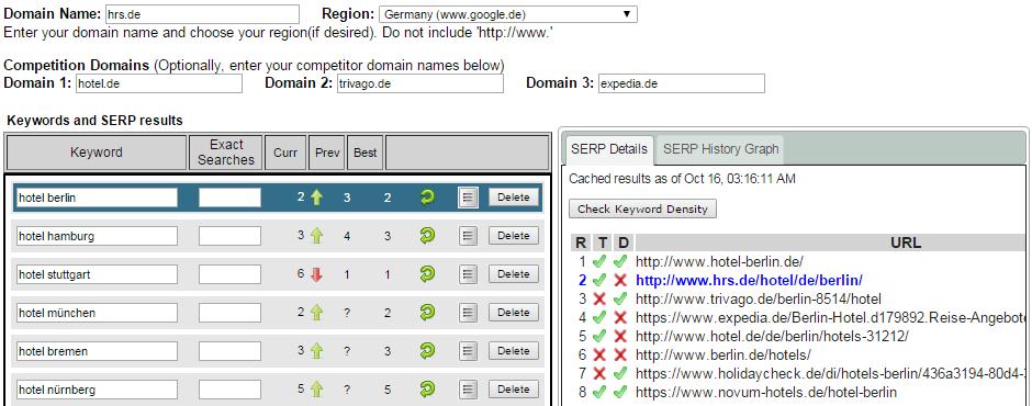 Whatsmyserp SERP-Checker: Keyword Ranking Abfrage bei Suchmaschinen